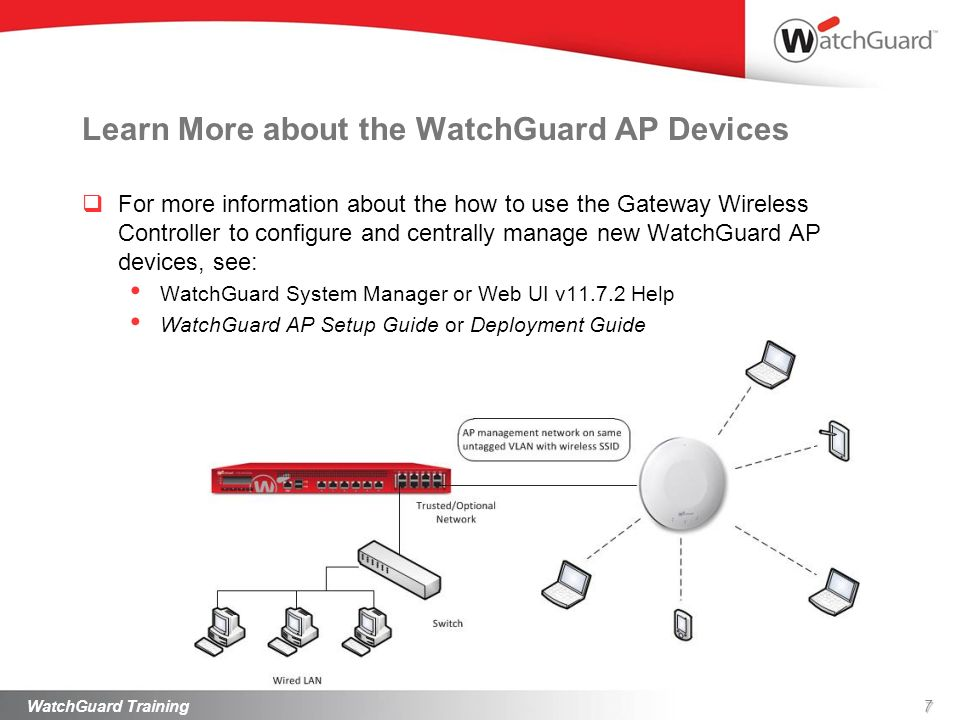 Learn More about the WatchGuard AP Devices
