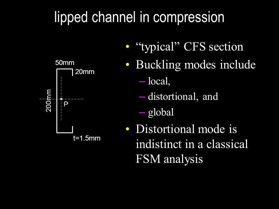 lipped channel in compression
