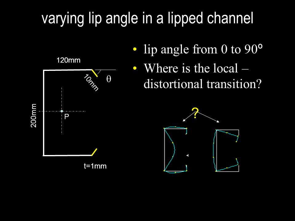 varying lip angle in a lipped channel