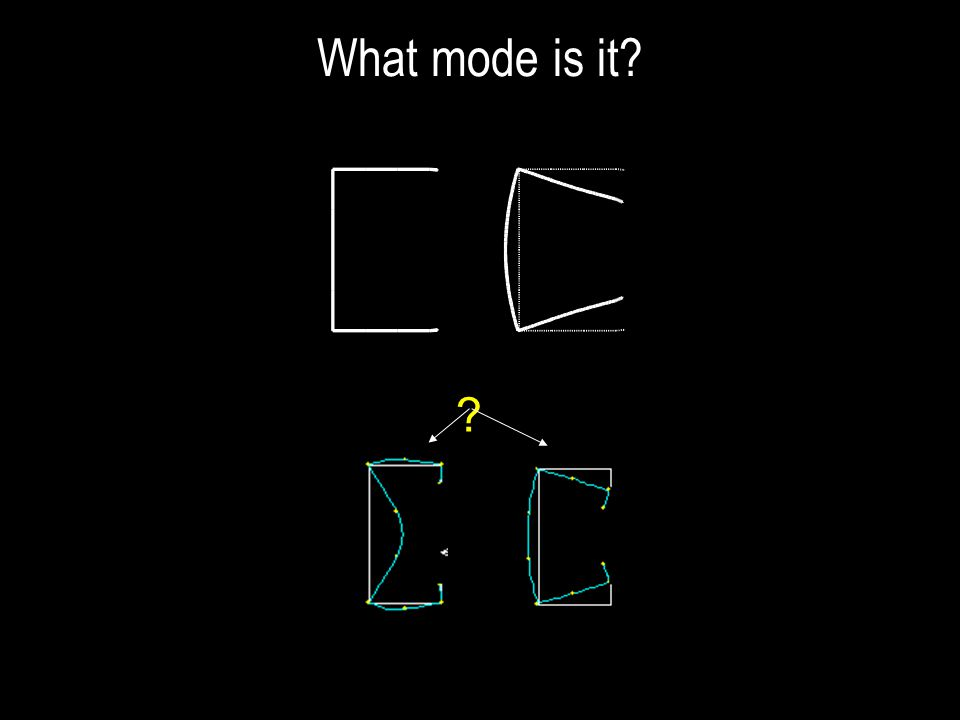 What mode is it