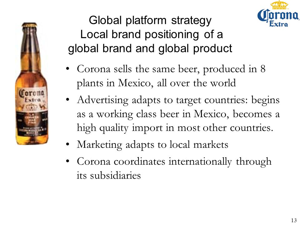 Positioning strategy carrefour
