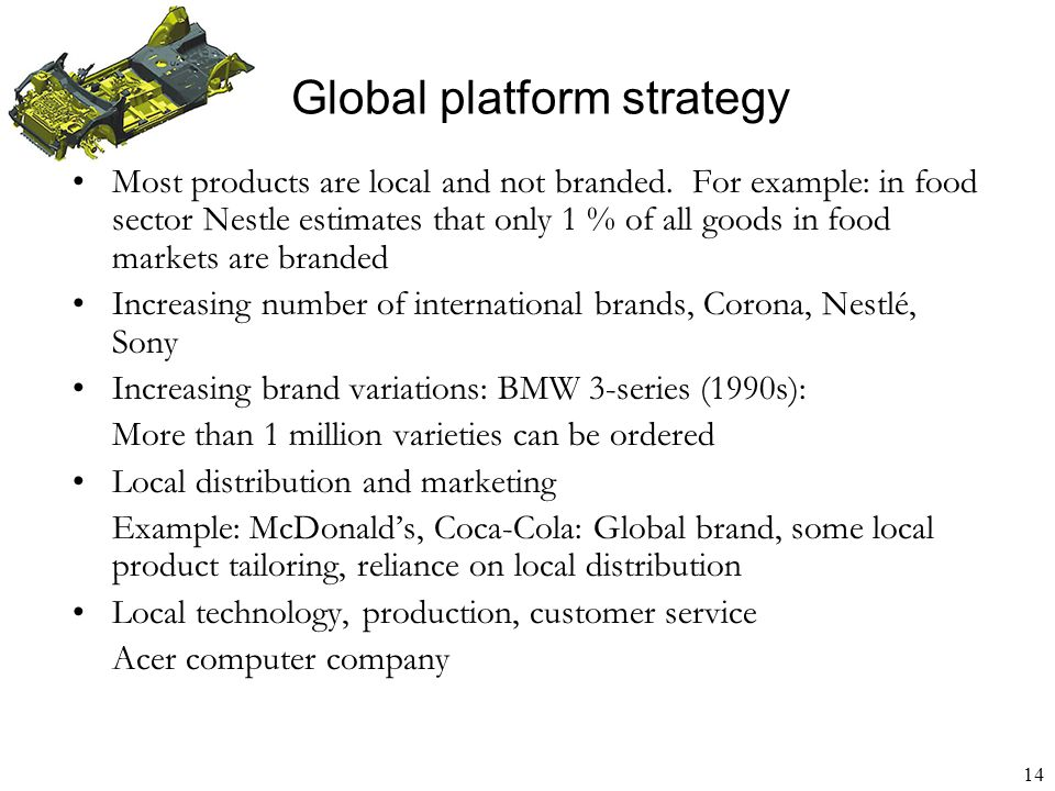 Global platform strategy