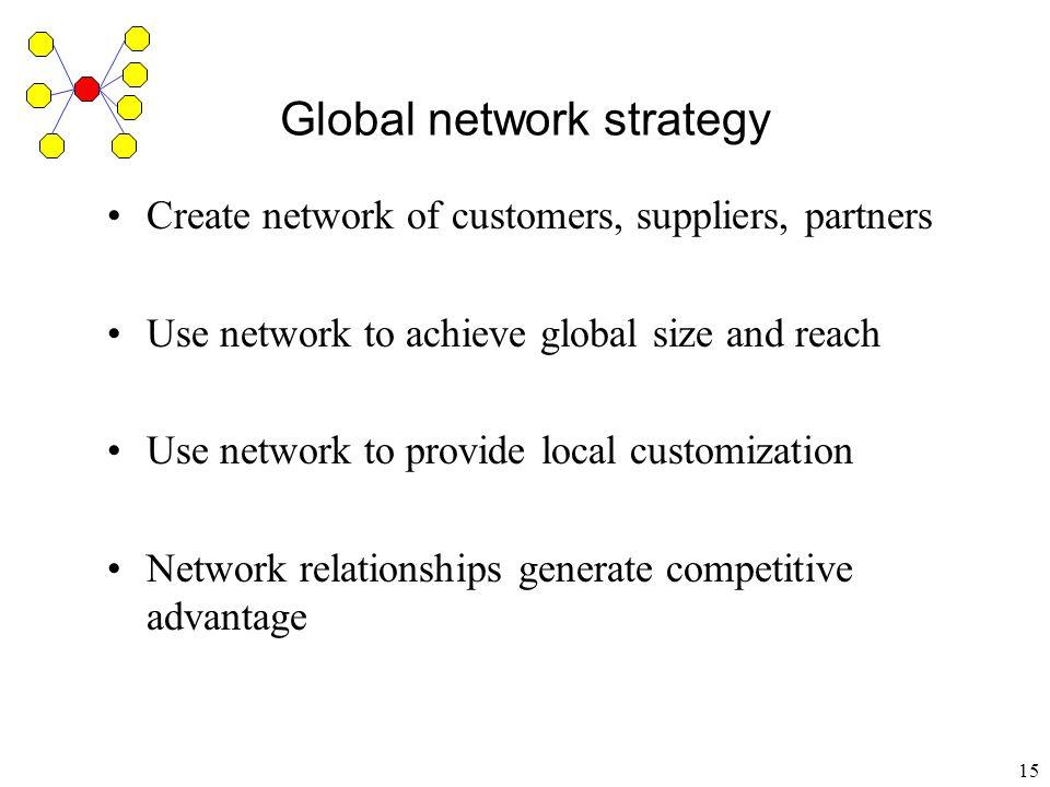 Global network strategy