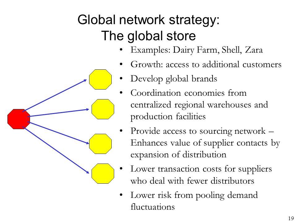 Global network strategy: The global store