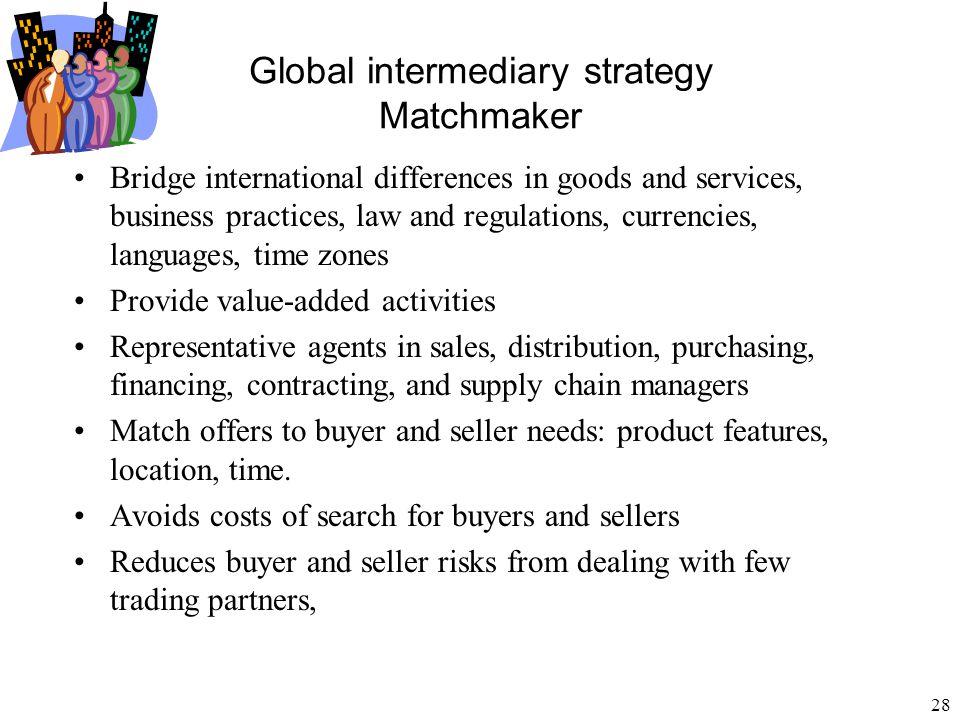 Global intermediary strategy Matchmaker