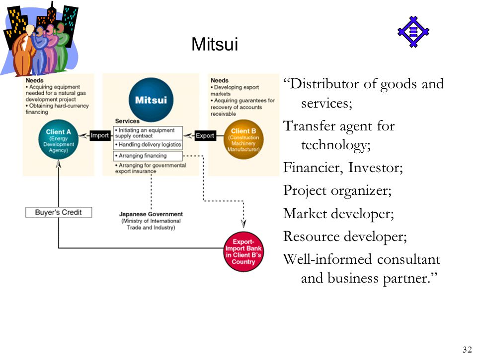 Mitsui Distributor of goods and services;