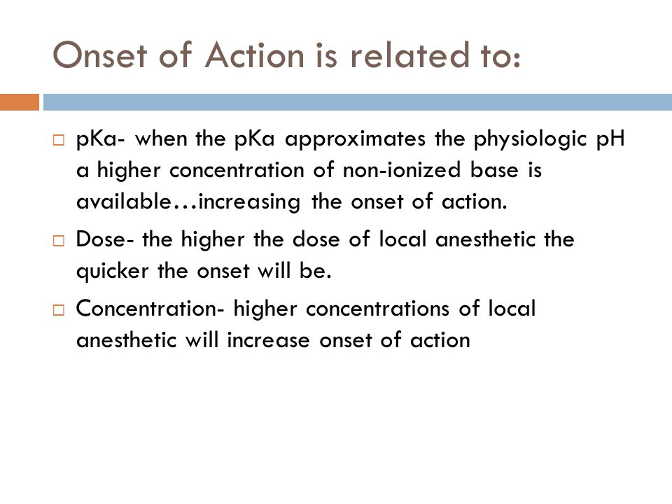 Onset of Action is related to: