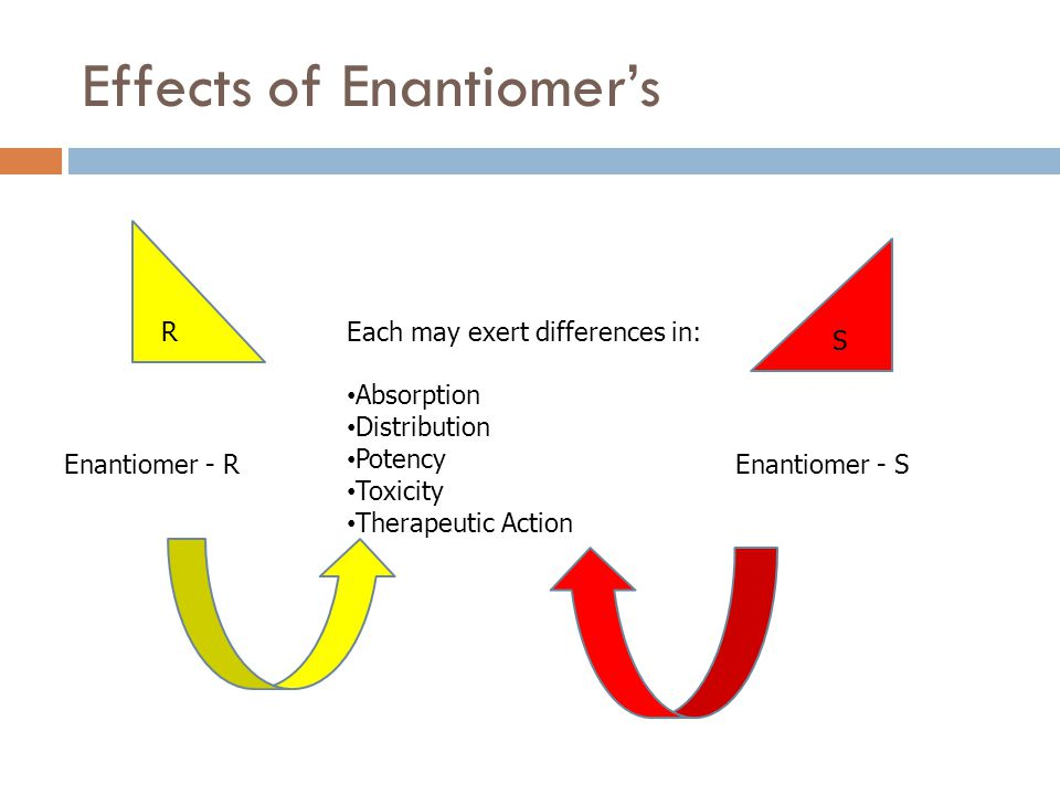 Effects of Enantiomer's