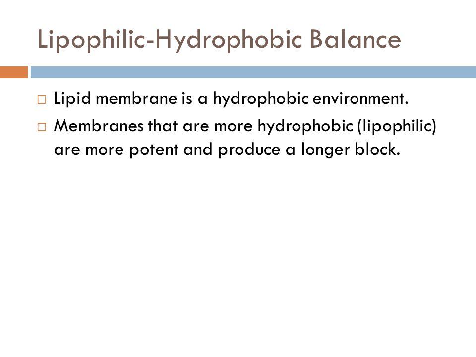 Lipophilic-Hydrophobic Balance