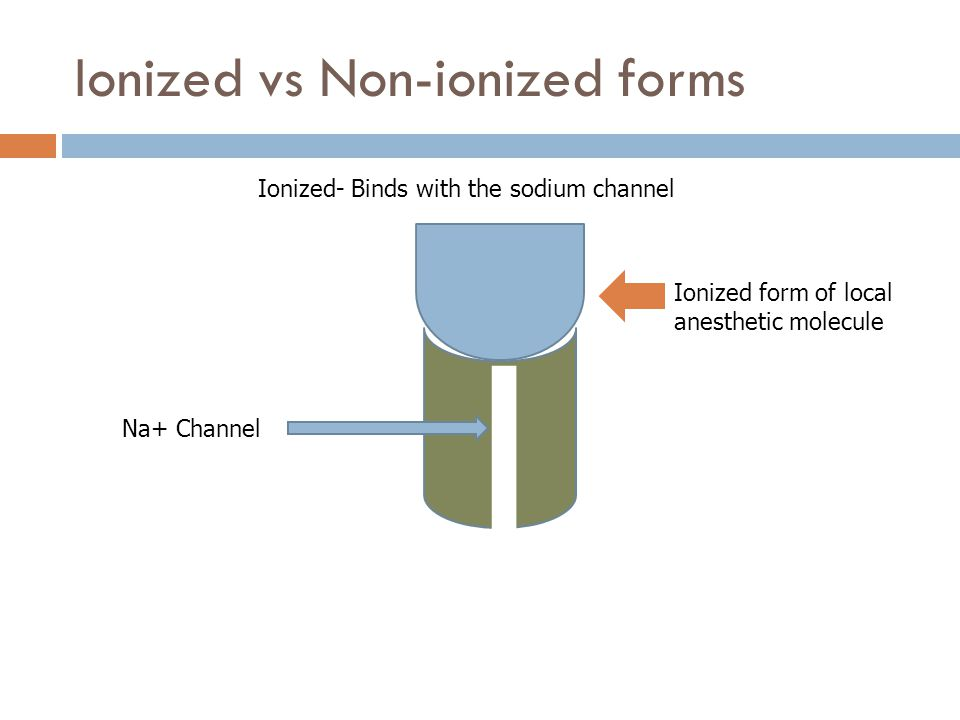 Ionized vs Non-ionized forms