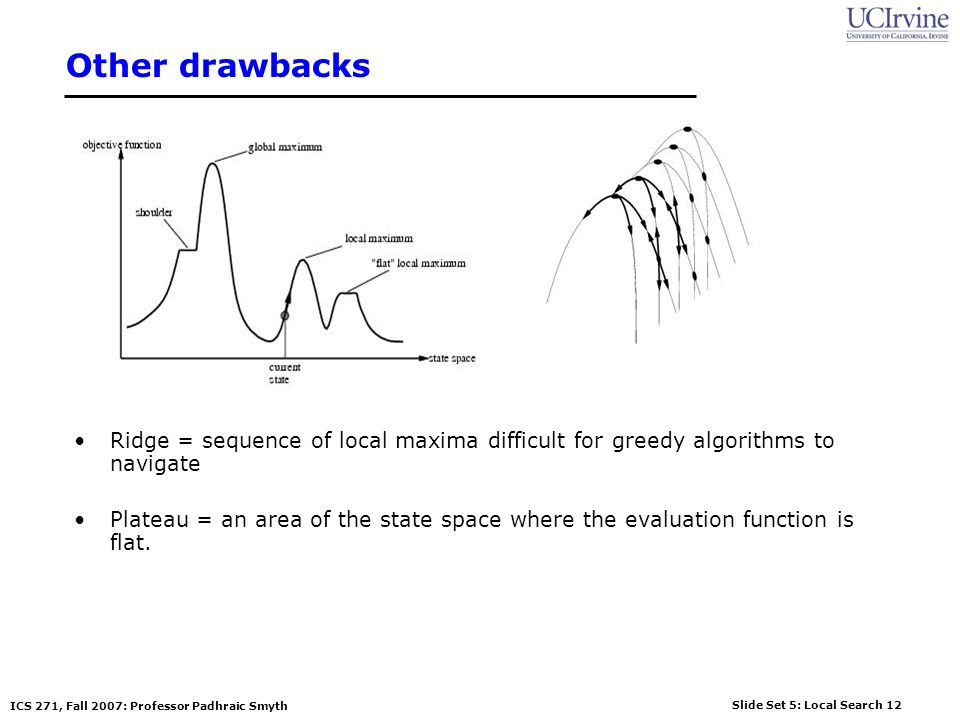 Other drawbacks Ridge = sequence of local maxima difficult for greedy algorithms to navigate.