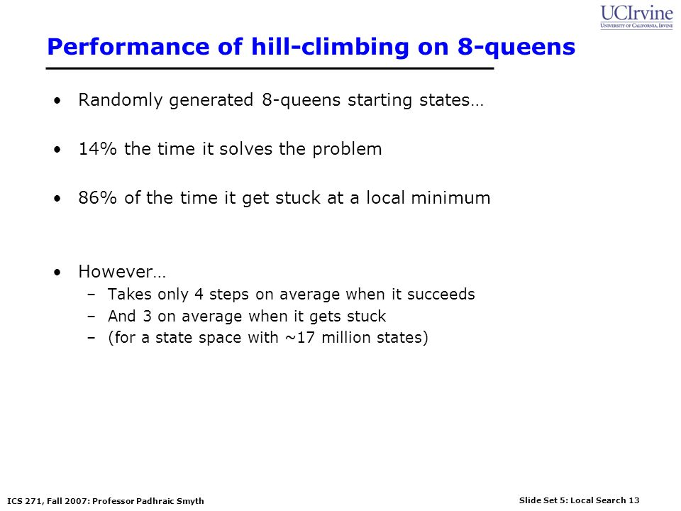 Performance of hill-climbing on 8-queens