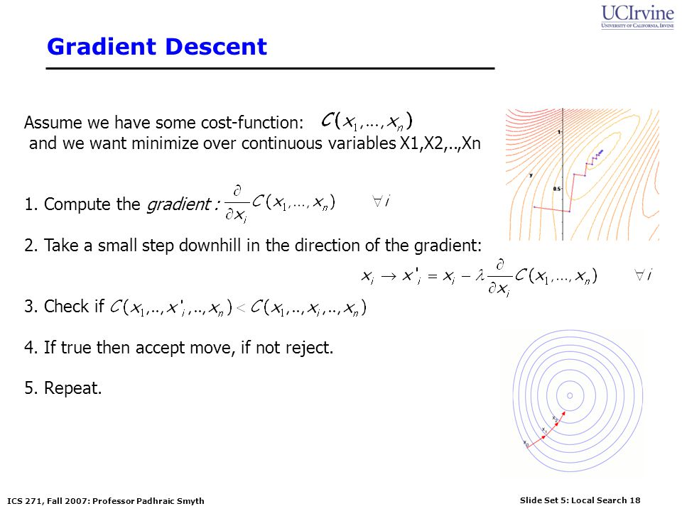 Gradient Descent Assume we have some cost-function: