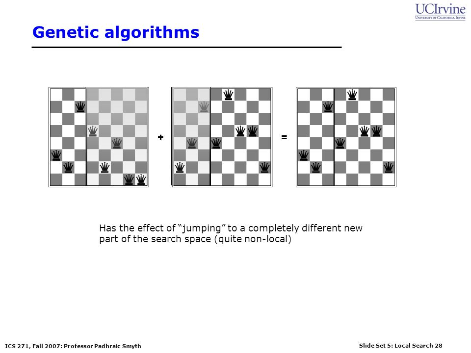 Genetic algorithms Has the effect of jumping to a completely different new.