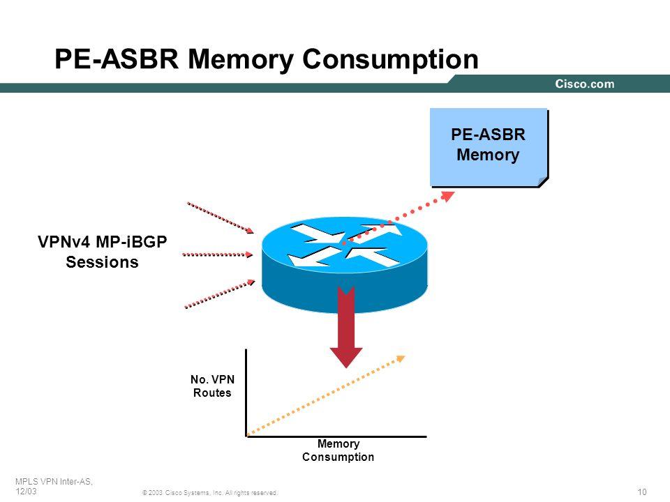 PE-ASBR Memory Consumption