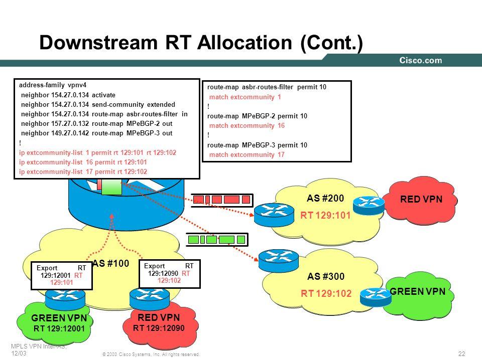 Downstream RT Allocation (Cont.)
