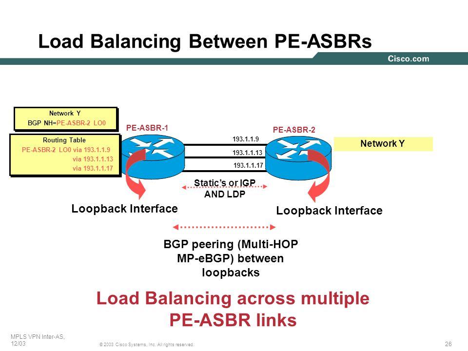 Load Balancing Between PE-ASBRs