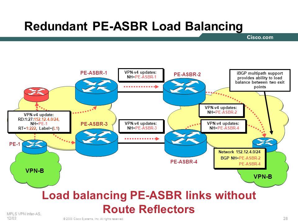 Redundant PE-ASBR Load Balancing