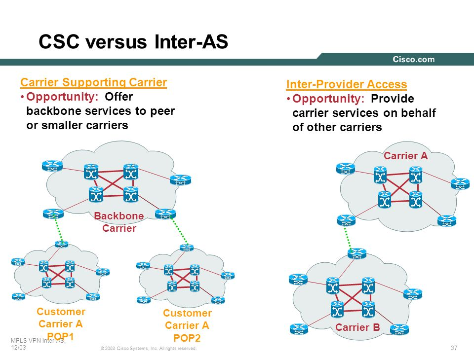 CSC versus Inter-AS Carrier Supporting Carrier Inter-Provider Access