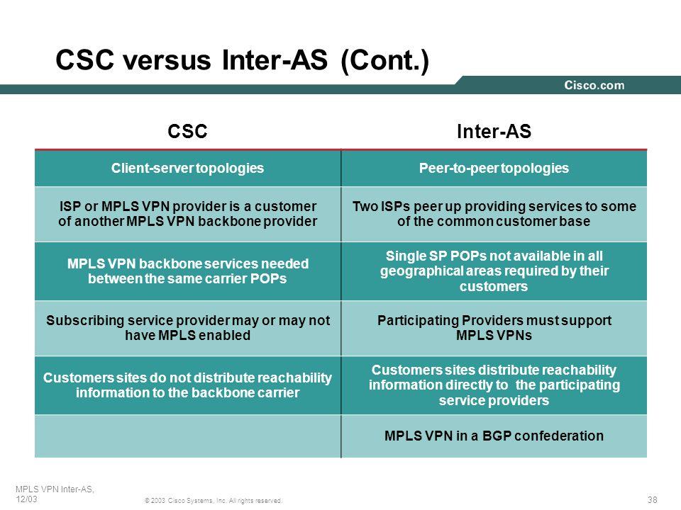 CSC versus Inter-AS (Cont.)