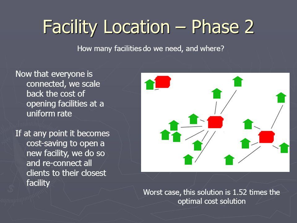 Facility Location – Phase 2