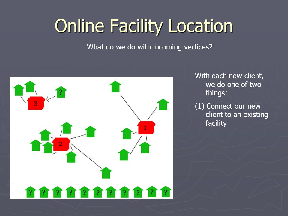 Online Facility Location