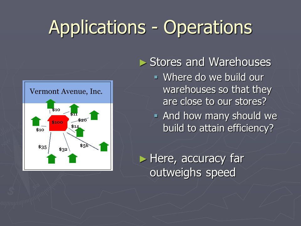 Applications - Operations
