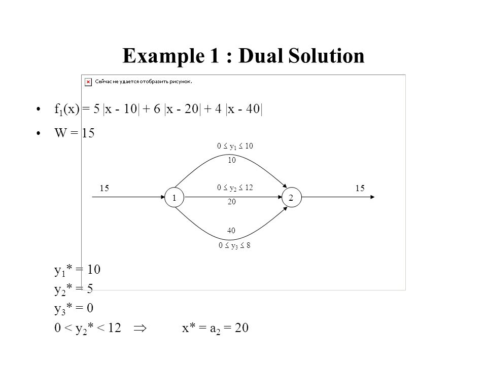 Example 1 : Dual Solution
