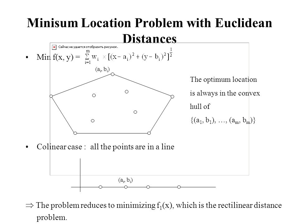 Minisum Location Problem with Euclidean Distances