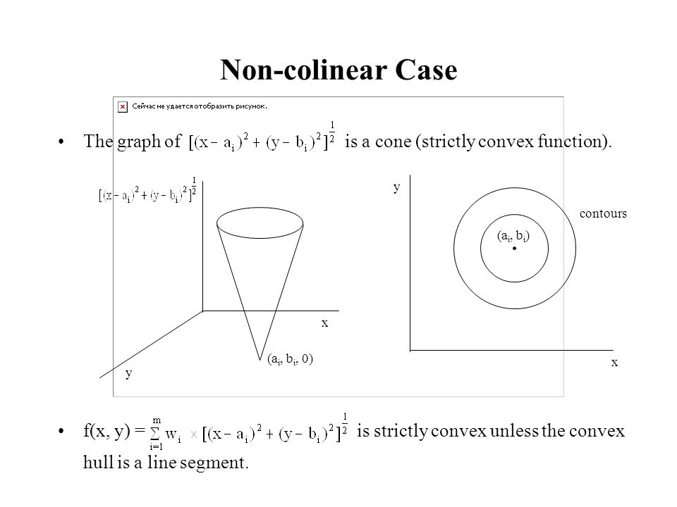 Non-colinear Case The graph of is a cone (strictly convex function).