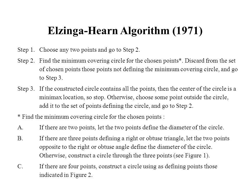 Elzinga-Hearn Algorithm (1971)