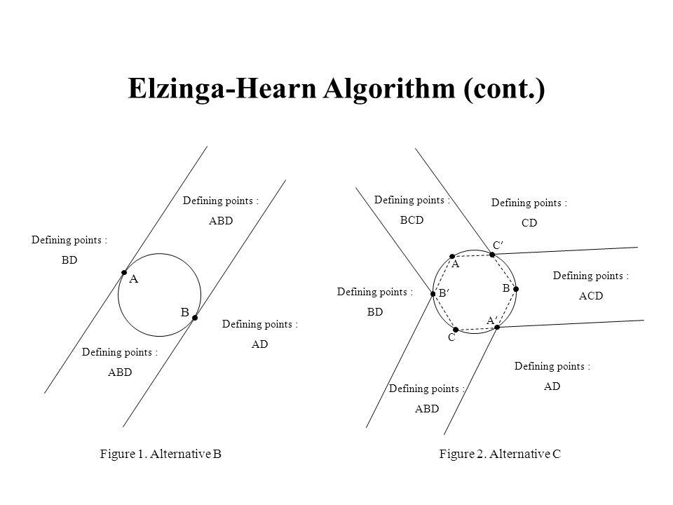 Elzinga-Hearn Algorithm (cont.)
