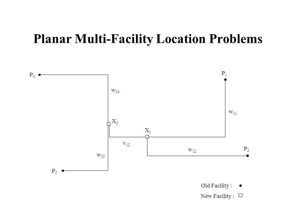 Planar Multi-Facility Location Problems