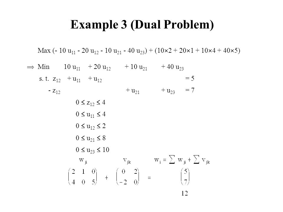 Example 3 (Dual Problem)