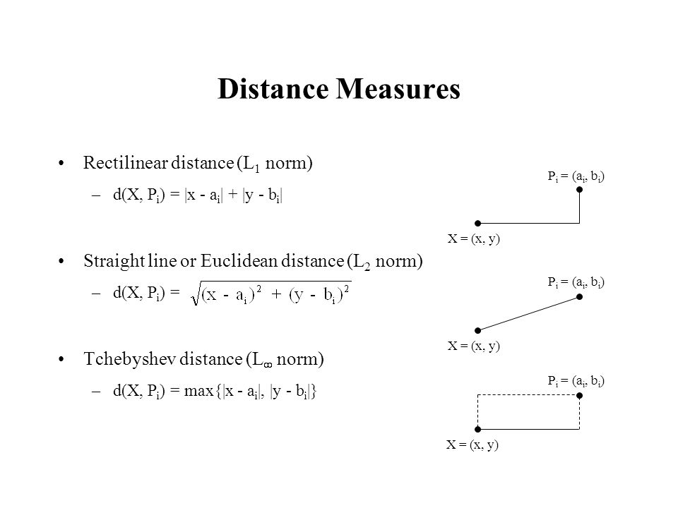 Distance Measures Rectilinear distance (L1 norm)