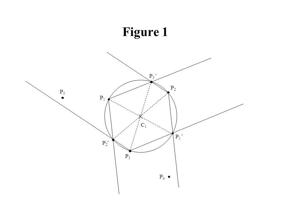 Figure 1 P3  P2 P5 P1 C1 P1  P2 P3 P4