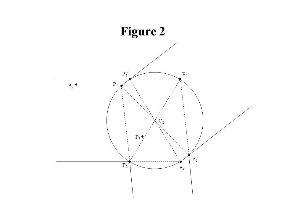 Figure 2 P4 P2 P5 P1 C2 P3 P1 P2 P4