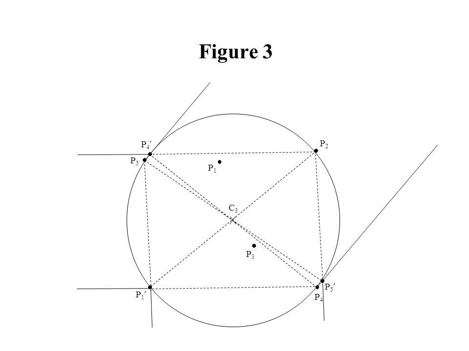 Figure 3 P4 P2 P5 P1 C3 P3 P5 P1 P4