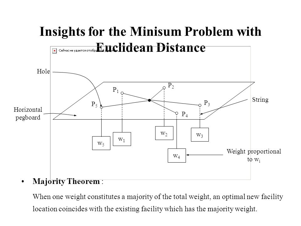 Insights for the Minisum Problem with Euclidean Distance