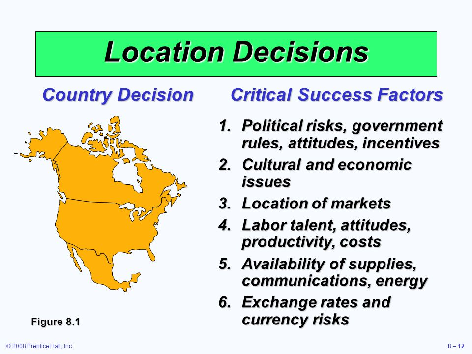Location Decisions Country Decision Critical Success Factors