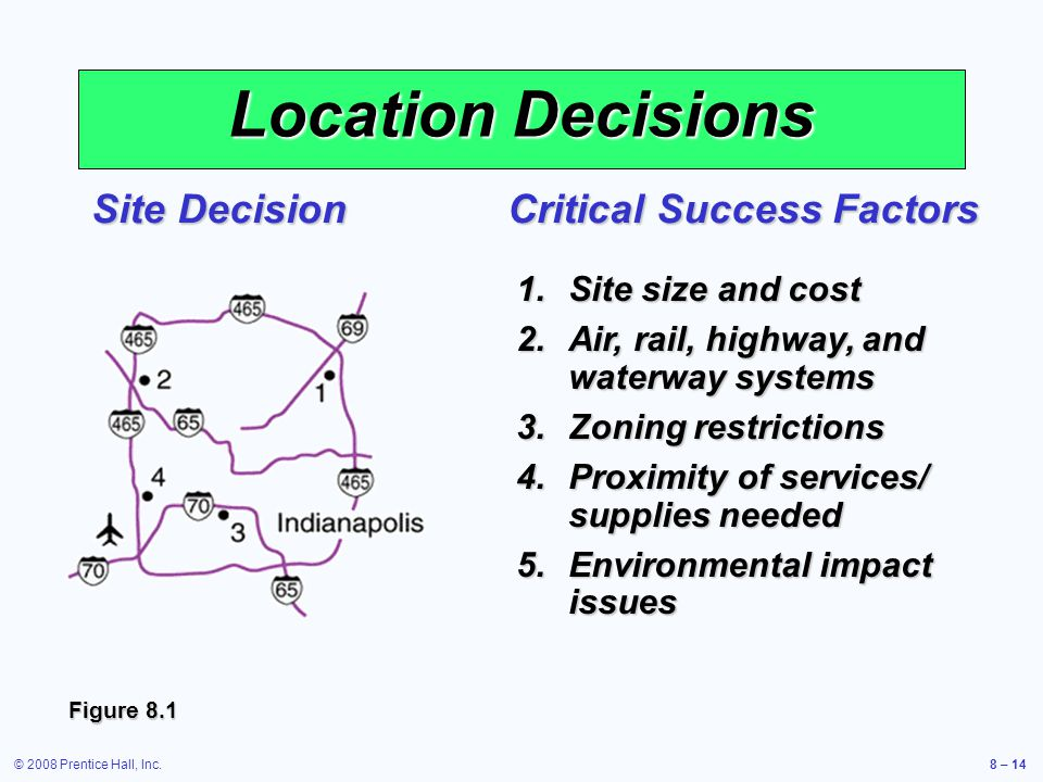 Location Decisions Site Decision Critical Success Factors