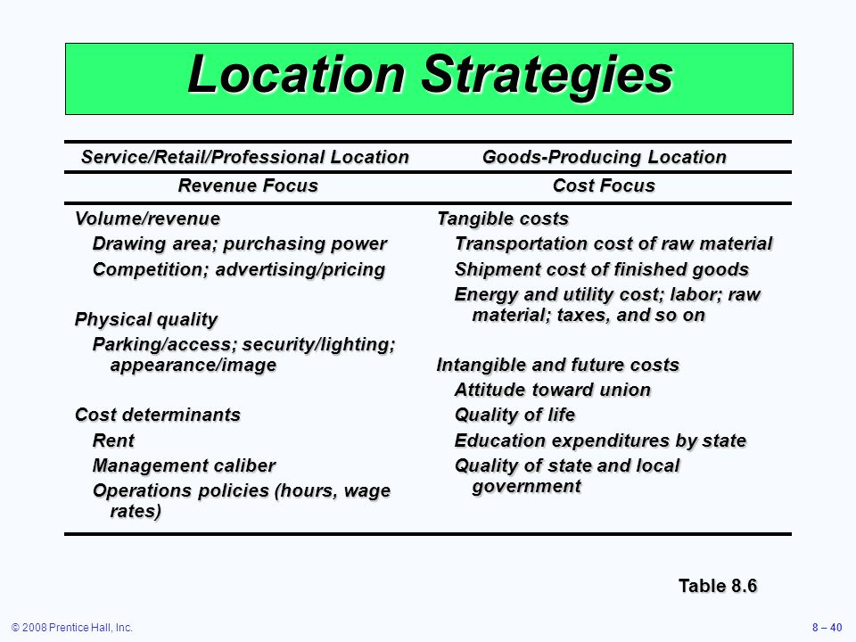 Location Strategies Service/Retail/Professional Location Goods-Producing Location. Revenue Focus Cost Focus.