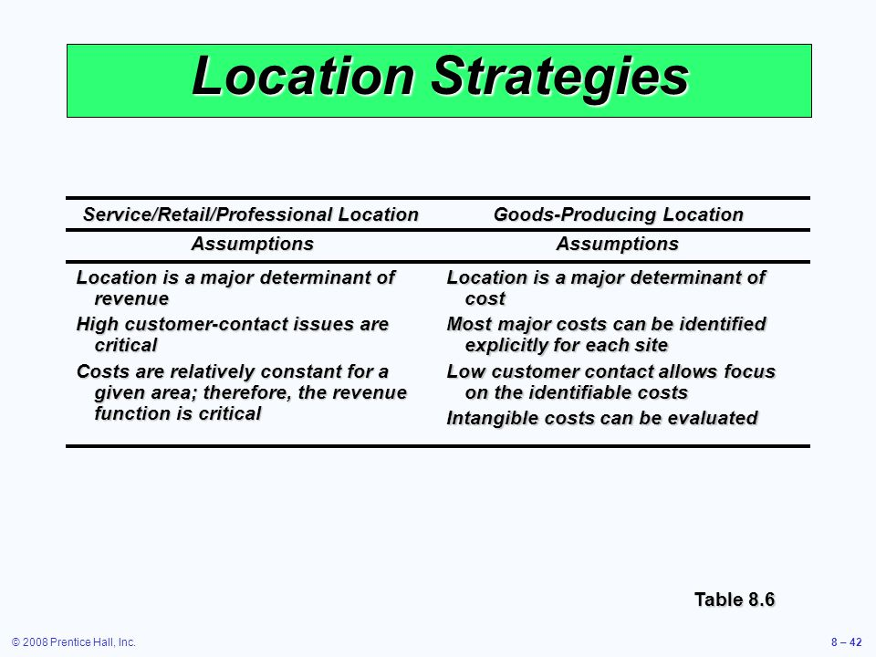 Location Strategies Service/Retail/Professional Location Goods-Producing Location. Assumptions Assumptions.