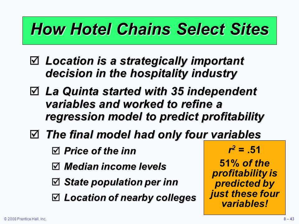 How Hotel Chains Select Sites