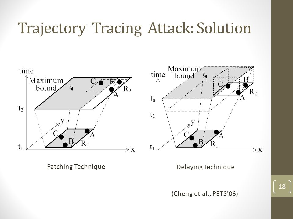 Trajectory Tracing Attack: Solution