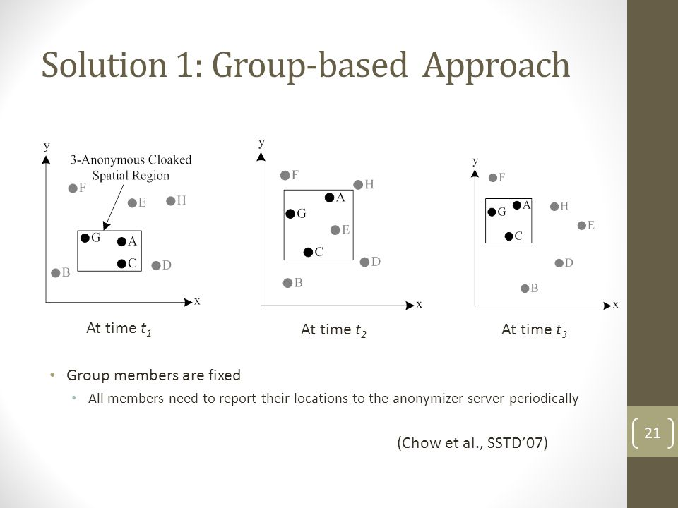 Solution 1: Group-based Approach