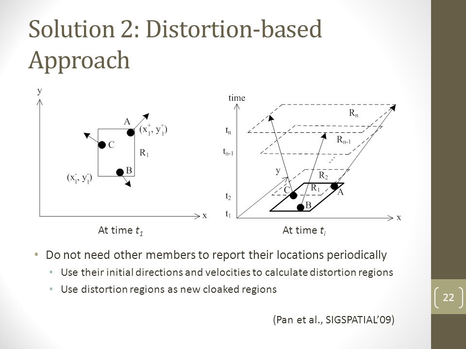 Solution 2: Distortion-based Approach
