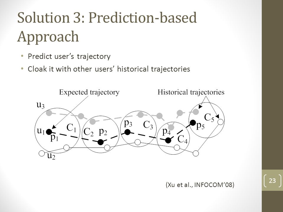 Solution 3: Prediction-based Approach
