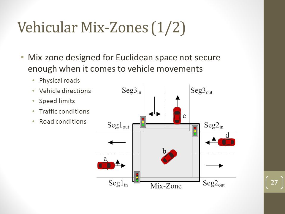 Vehicular Mix-Zones (1/2)