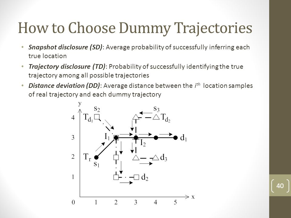 How to Choose Dummy Trajectories